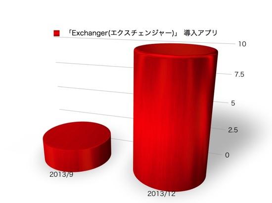 Exchanger01 001